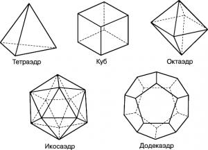 геометрические фигуры картинки и названия