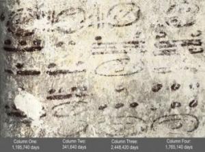 Календарь Майя, который отменяет конец света