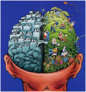 Индивидуальные особенности творческого самовыражения  - протестируйте свой потенциал