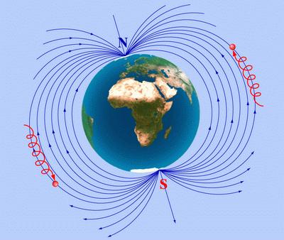 Загадки магнитного поля