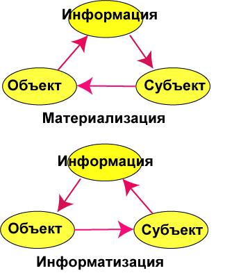 http://silaosoznania.ru/archives/12654